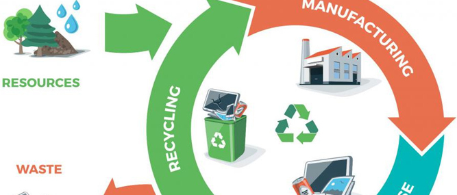 Reuse Resources Instead of Waste