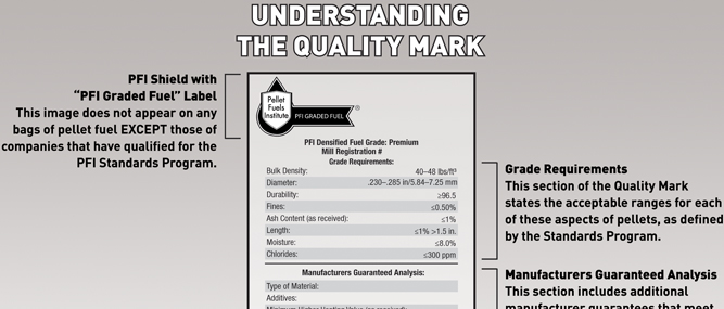 Monitoring Pellet Quality